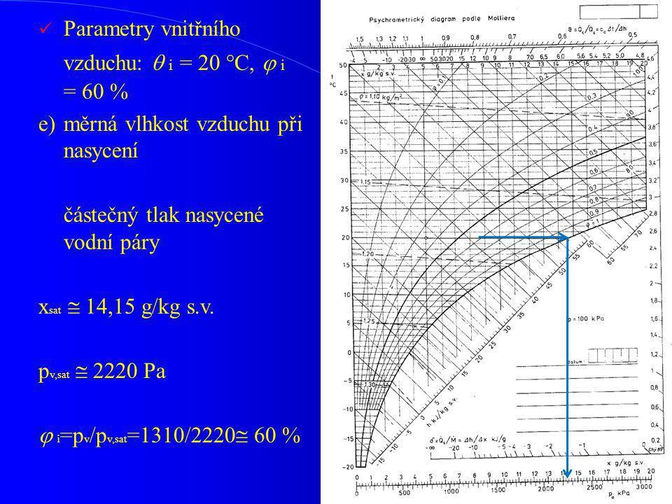 Parametry vnitřního vzduchu:  i = 20 °C,  i = 60 % e)měrná vlhkost vzduchu při nasycení částečný tlak nasycené vodní páry x sat  14,15 g/kg s.v. p