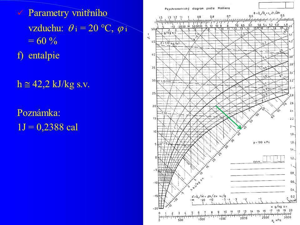 Parametry vnitřního vzduchu:  i = 20 °C,  i = 60 % f)entalpie h  42,2 kJ/kg s.v. Poznámka: 1J = 0,2388 cal