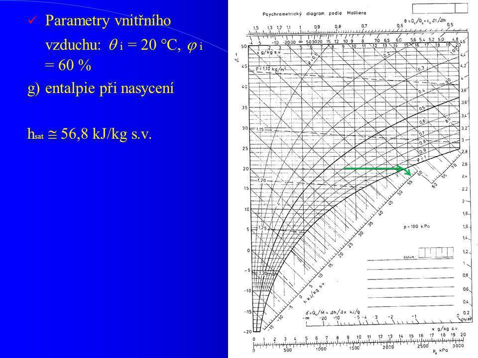 Parametry vnitřního vzduchu:  i = 20 °C,  i = 60 % g)entalpie při nasycení h sat  56,8 kJ/kg s.v.