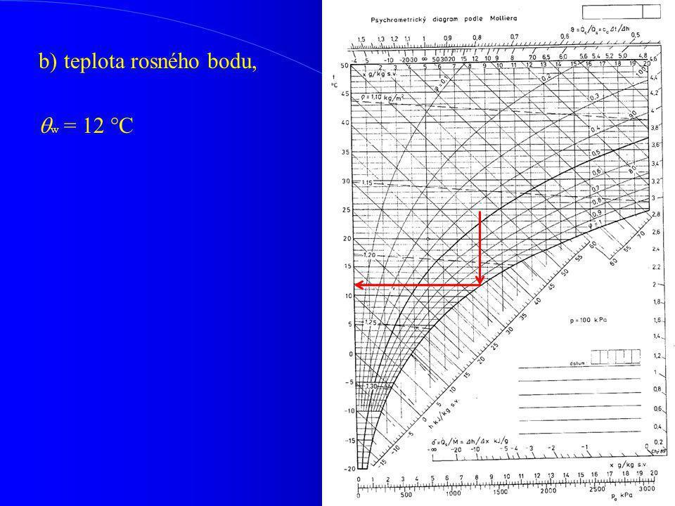  w = 12 °C