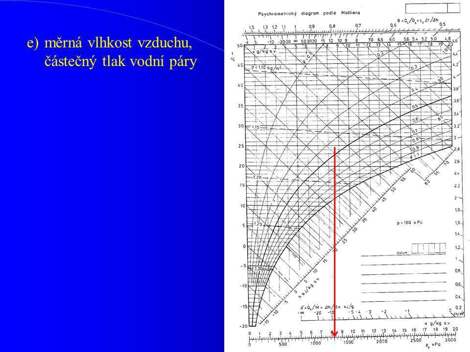e)měrná vlhkost vzduchu, částečný tlak vodní páry