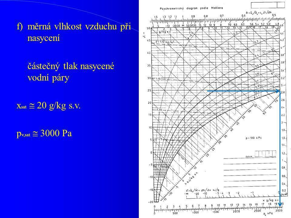 f)měrná vlhkost vzduchu při nasycení částečný tlak nasycené vodní páry x sat  20 g/kg s.v. p v,sat  3000 Pa