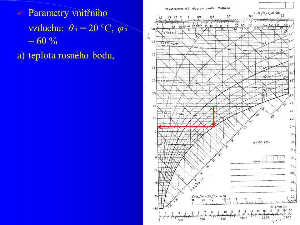Parametry vnitřního vzduchu:  i = 20 °C,  i = 60 % a)teplota rosného bodu,