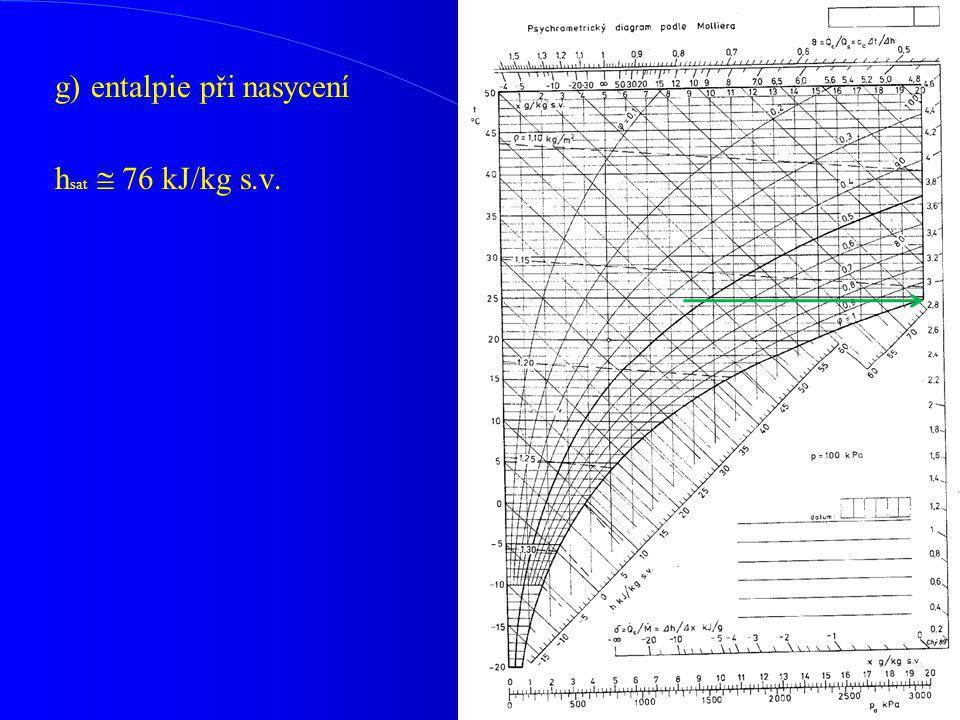 g)entalpie při nasycení h sat  76 kJ/kg s.v.