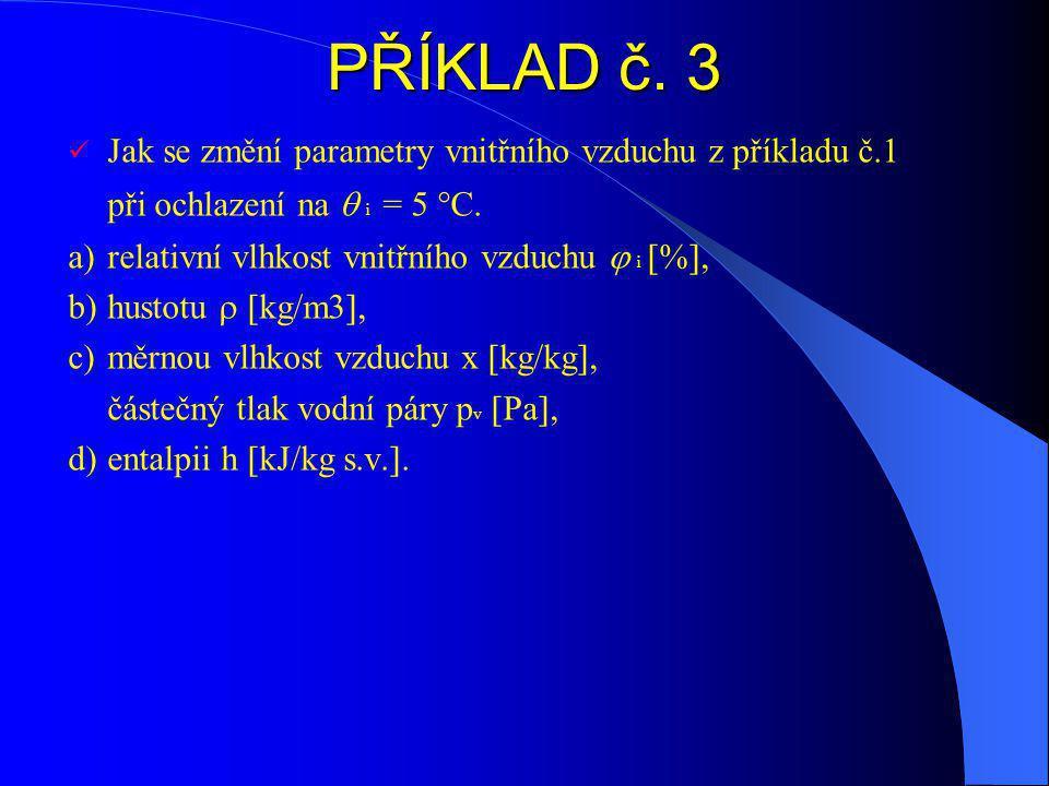 PŘÍKLAD č. 3 Jak se změní parametry vnitřního vzduchu z příkladu č.1 při ochlazení na  i = 5 °C. a)relativní vlhkost vnitřního vzduchu  i  % , b)h