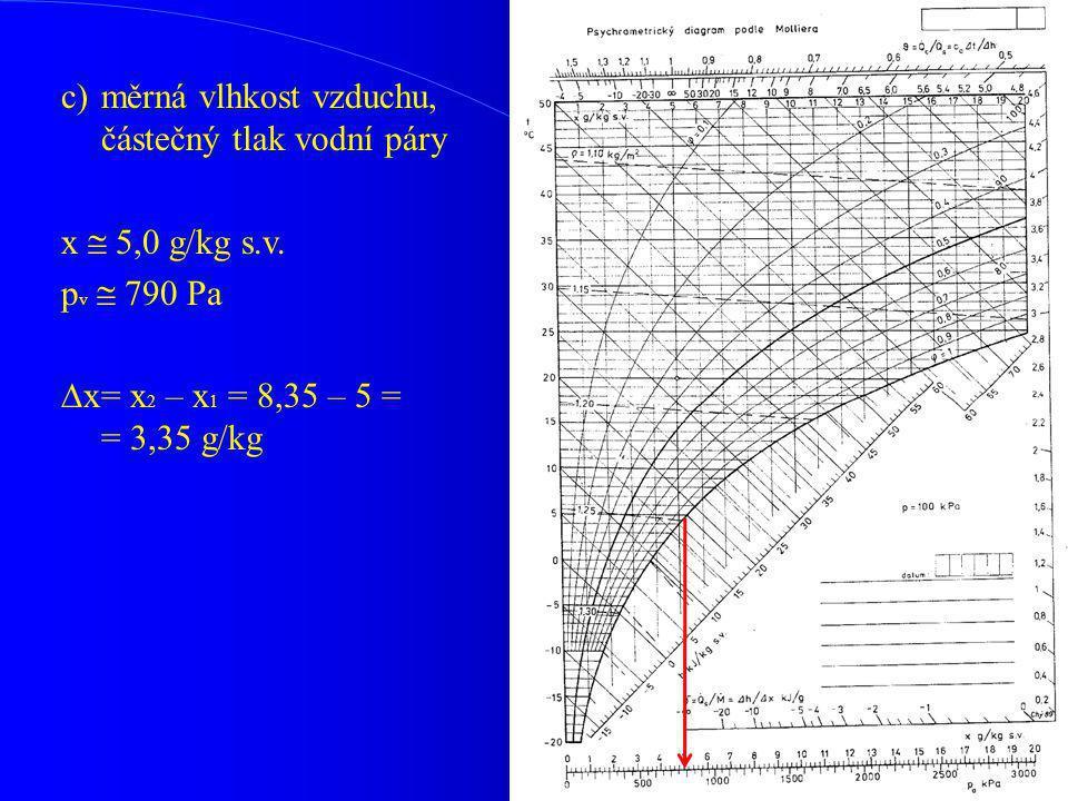 c)měrná vlhkost vzduchu, částečný tlak vodní páry x  5,0 g/kg s.v. p v  790 Pa  x= x 2 – x 1 = 8,35 – 5 = = 3,35 g/kg