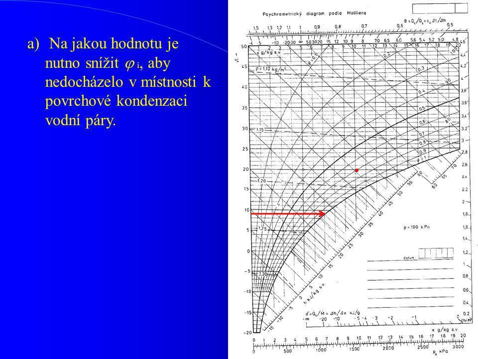 a) Na jakou hodnotu je nutno snížit  i, aby nedocházelo v místnosti k povrchové kondenzaci vodní páry.