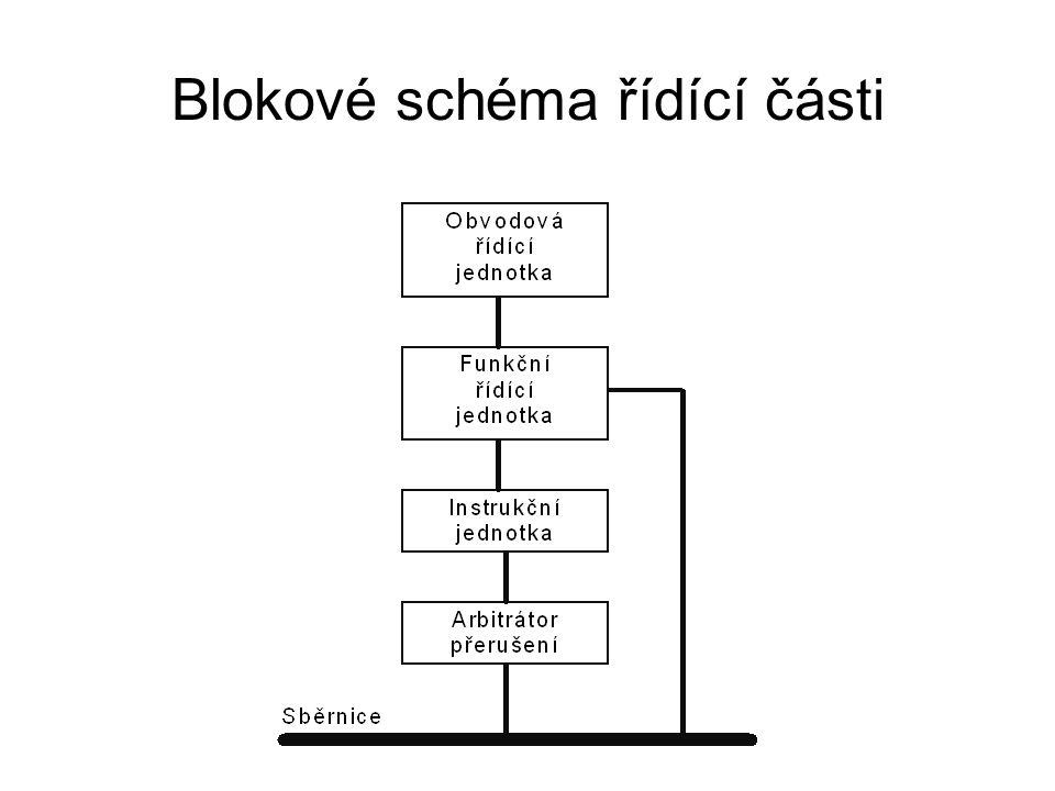Blokové schéma řídící části