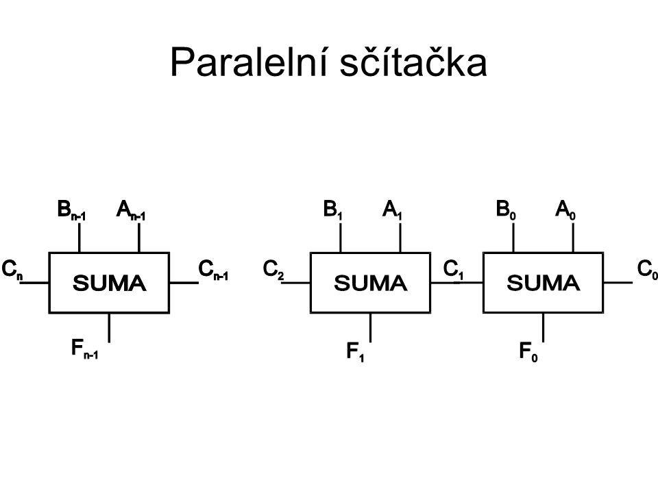 Paralelní sčítačka