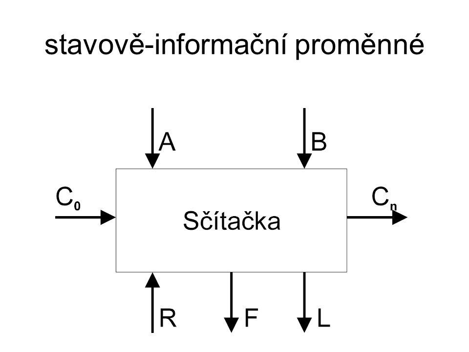stavově-informační proměnné