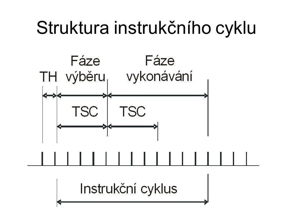 Struktura instrukčního cyklu