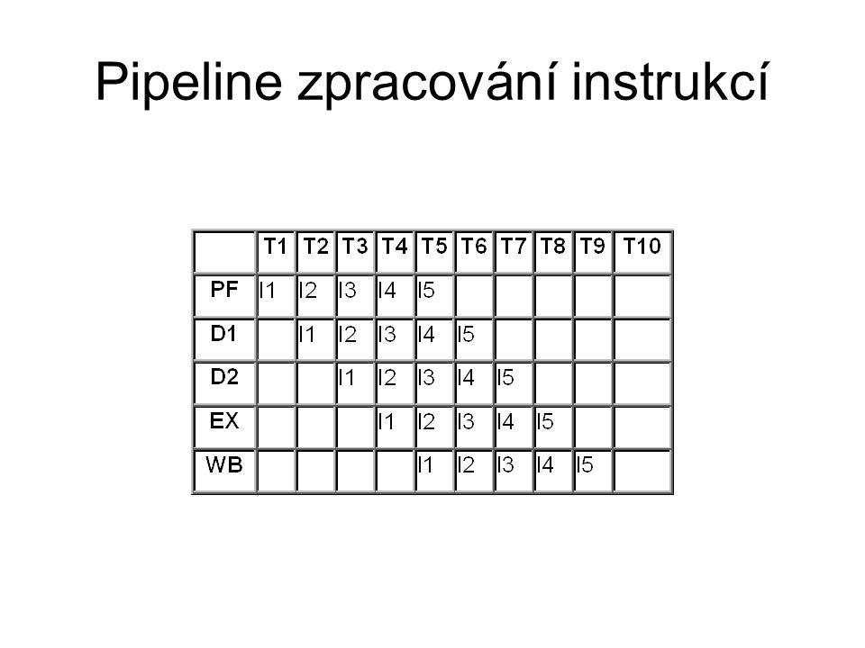 Pipeline zpracování instrukcí