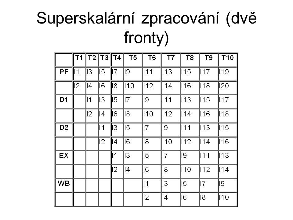 Superskalární zpracování (dvě fronty)