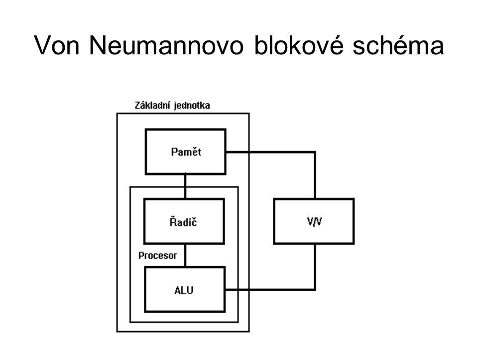 Von Neumannovo blokové schéma