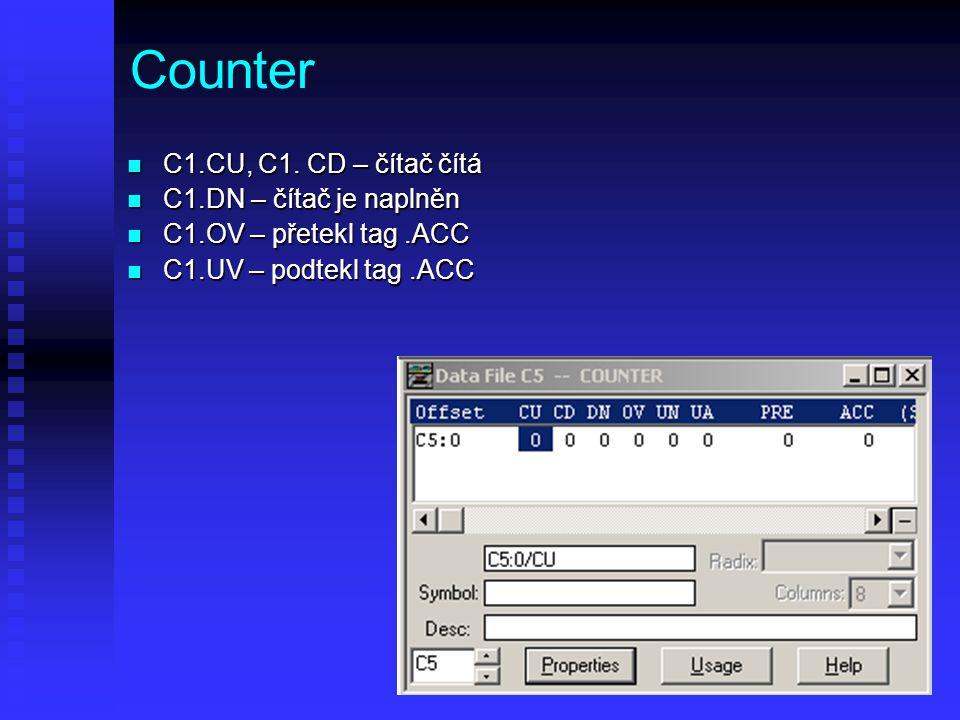 Counter n C1.CU, C1. CD – čítač čítá n C1.DN – čítač je naplněn n C1.OV – přetekl tag.ACC n C1.UV – podtekl tag.ACC
