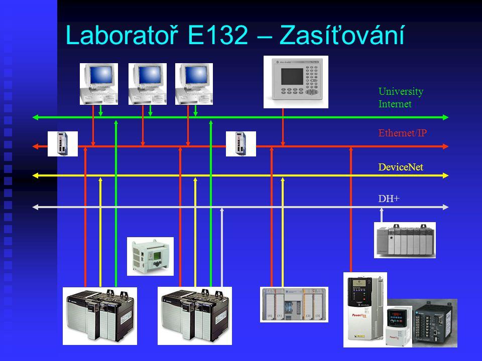 Laboratoř E132 – Zasíťování University Internet Ethernet/IP DeviceNet DH+