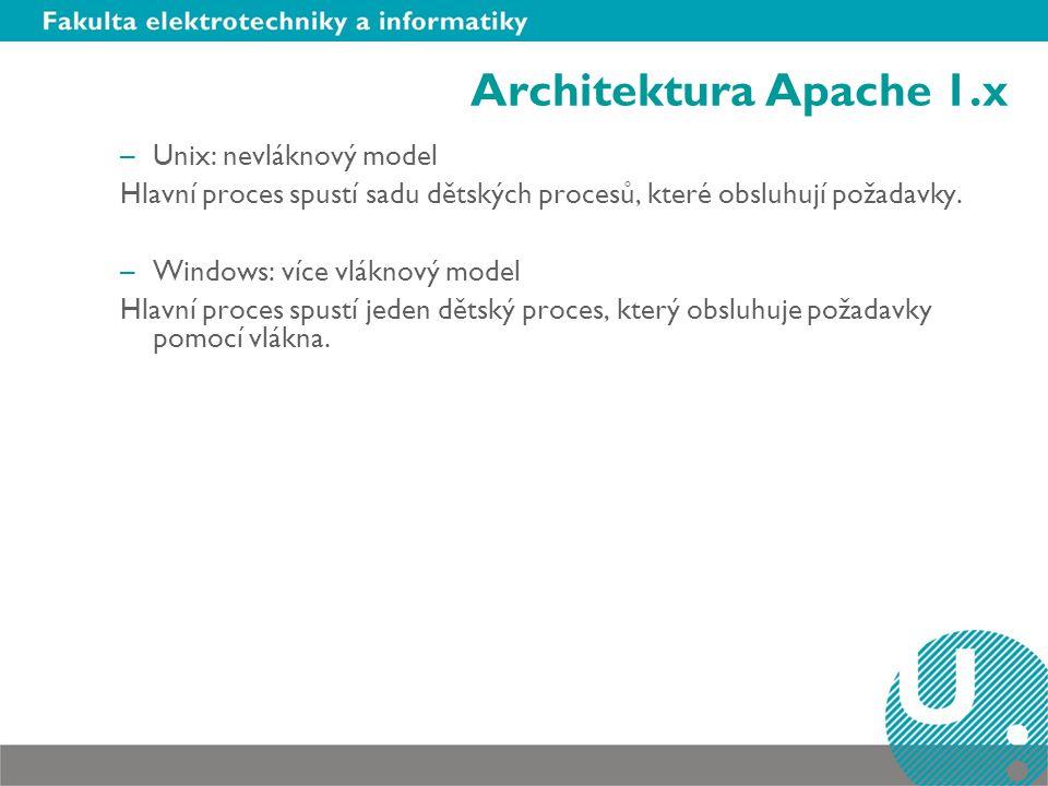 Architektura Apache 1.x –Unix: nevláknový model Hlavní proces spustí sadu dětských procesů, které obsluhují požadavky. –Windows: více vláknový model H