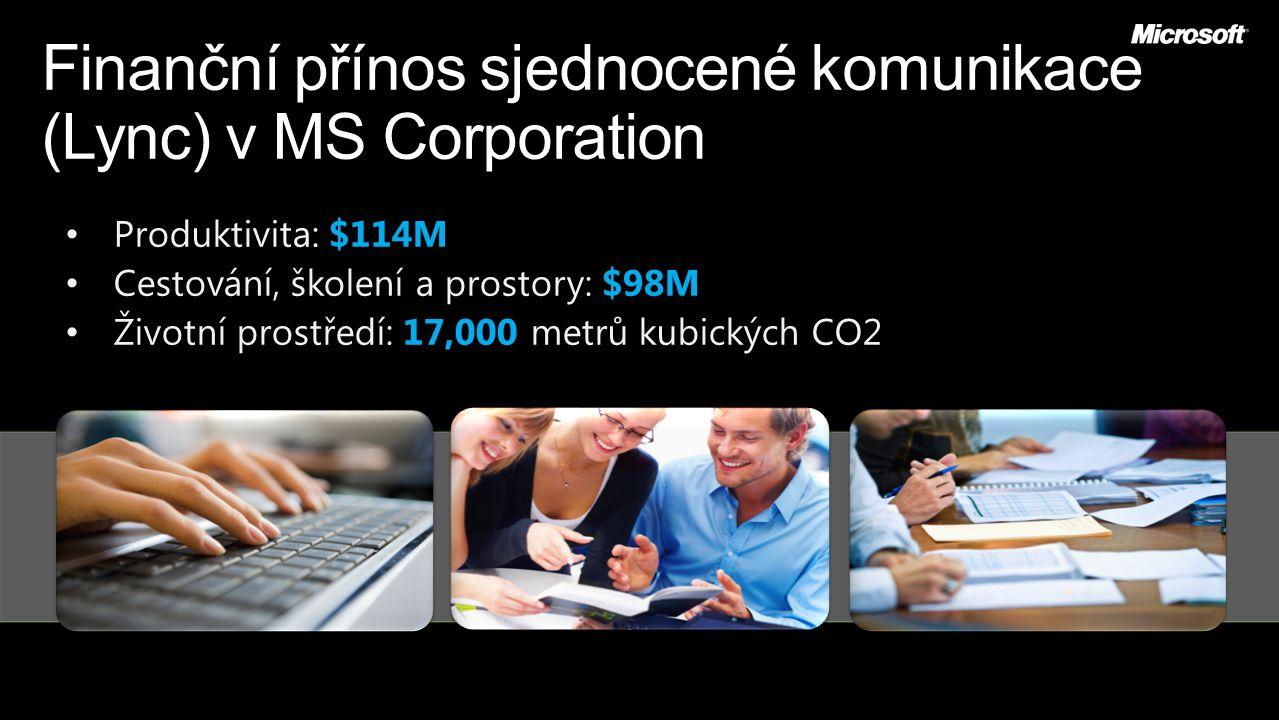 Produktivita: $114M Cestování, školení a prostory: $98M Životní prostředí: 17,000 metrů kubických CO2 Finanční přínos sjednocené komunikace (Lync) v MS Corporation