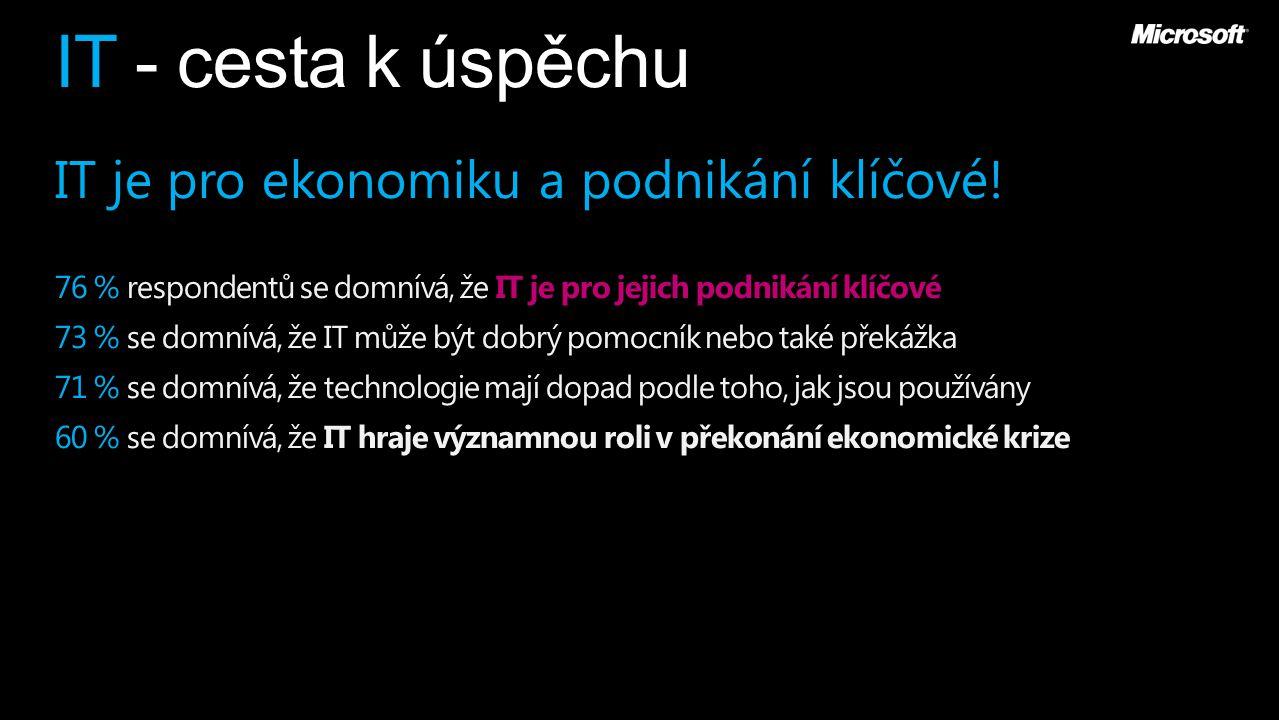 IT - cesta k úspěchu IT je pro ekonomiku a podnikání klíčové.