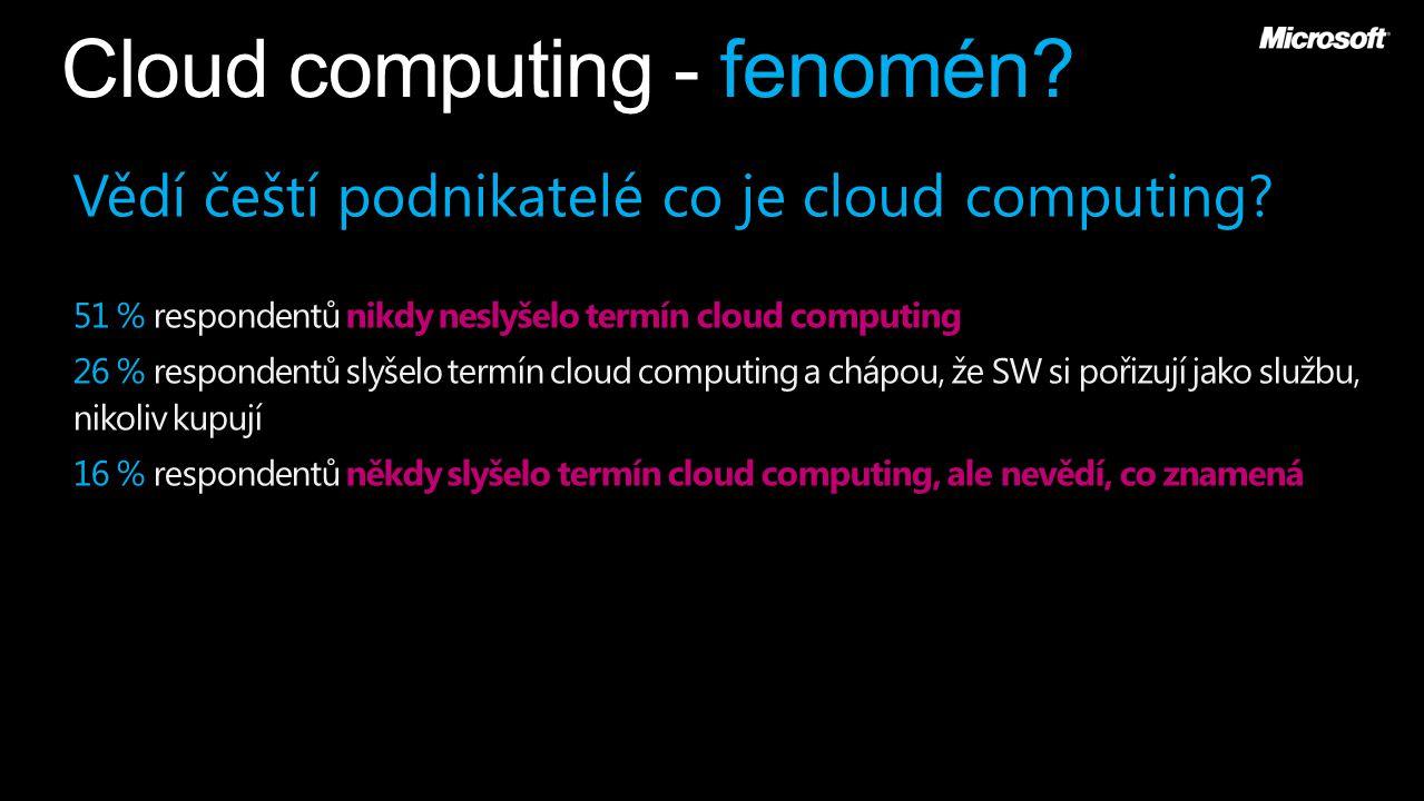 Cloud computing - fenomén. Vědí čeští podnikatelé co je cloud computing.