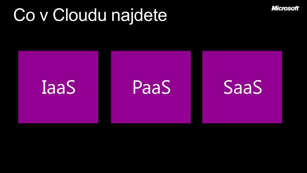 """Finanční mamažment a """"technikálie obecně Implementace v Microsoftu samotném Příležitost pro všechny Tři pohledy o které se chci podělit"""