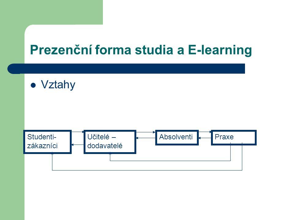 Prezenční forma studia a E-learning Vztahy Studenti- zákazníci Učitelé – dodavatelé AbsolventiPraxe