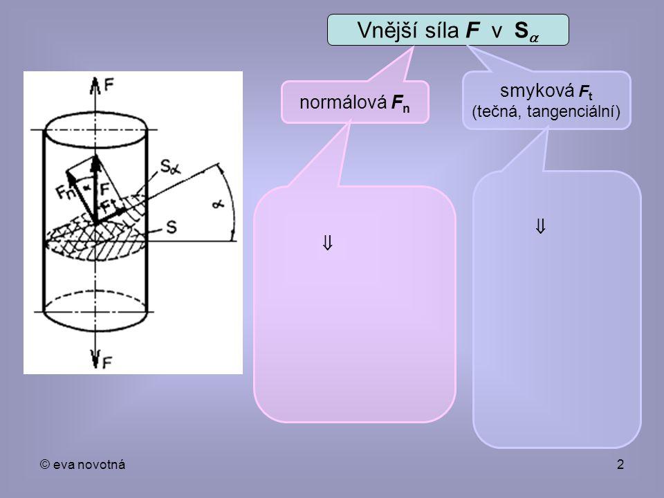 © eva novotná2 Vnější síla F v S    normálová F n smyková F t (tečná, tangenciální)