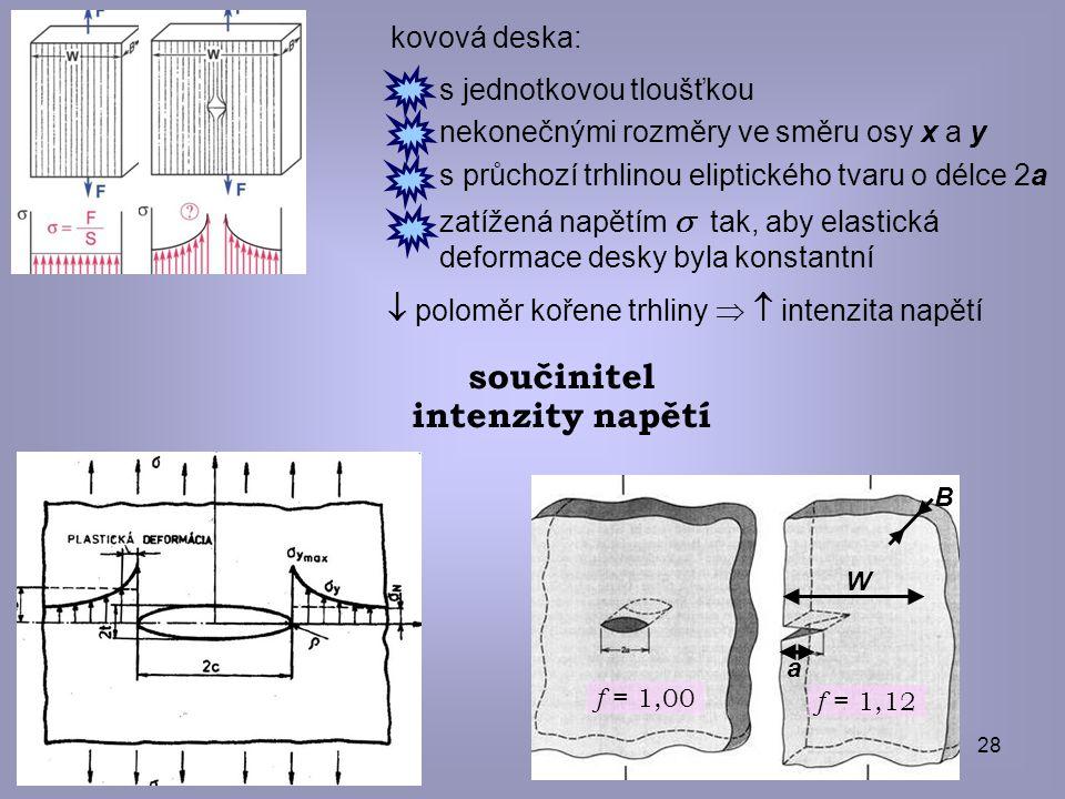 © eva novotná28 kovová deska: s jednotkovou tloušťkou nekonečnými rozměry ve směru osy x a y s průchozí trhlinou eliptického tvaru o délce 2a zatížená