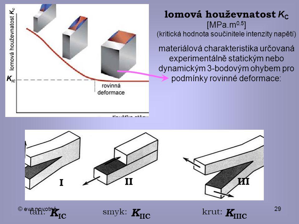 © eva novotná29 lomová houževnatost K C [MPa.m 0,5 ] (kritická hodnota součinitele intenzity napětí) materiálová charakteristika určovaná experimentál