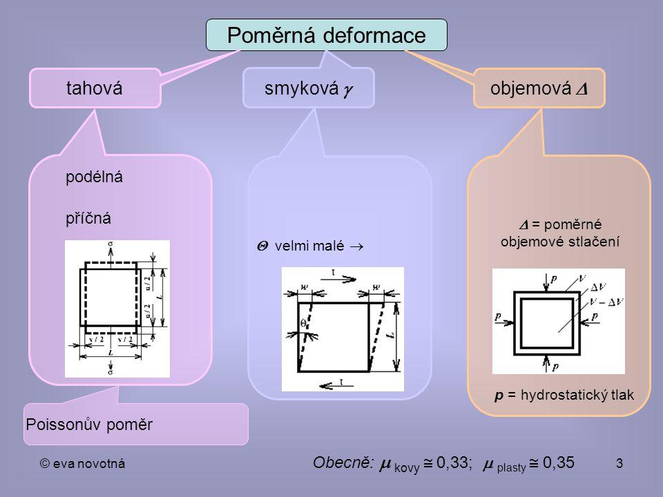 © eva novotná3 Poměrná deformace tahová smyková  objemová   velmi malé  p = hydrostatický tlak  = poměrné objemové stlačení podélná příčná Poisso