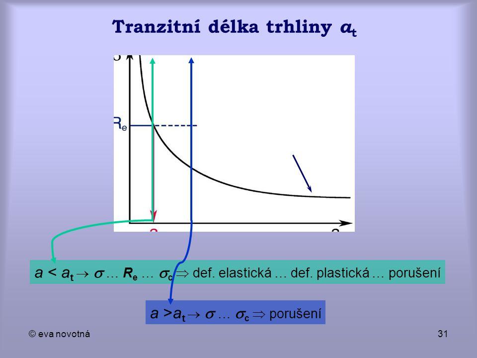 © eva novotná31 Tranzitní délka trhliny a t a < a t   … R e …  c  def. elastická … def. plastická … porušení a >a t   …  c  porušení