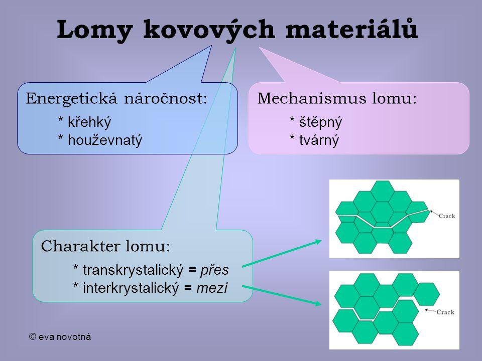 © eva novotná35 Lomy kovových materiálů Mechanismus lomu: * štěpný * tvárný Charakter lomu: * transkrystalický = přes * interkrystalický = mezi Energe
