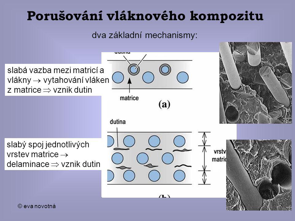 © eva novotná39 dva základní mechanismy: Porušování vláknového kompozitu slabá vazba mezi matricí a vlákny  vytahování vláken z matrice  vznik dutin