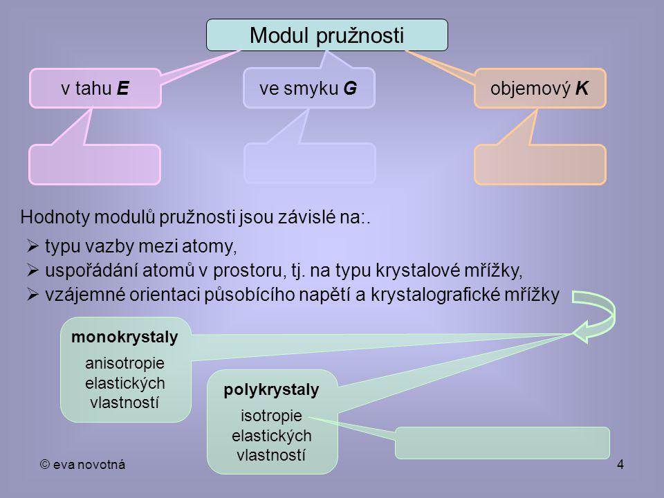 © eva novotná4 monokrystaly anisotropie elastických vlastností Modul pružnosti v tahu E ve smyku G objemový K Hodnoty modulů pružnosti jsou závislé na