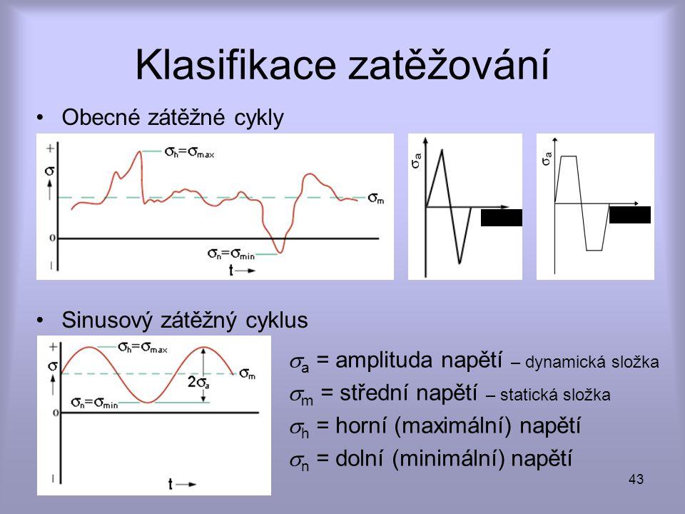 © eva novotná43 Klasifikace zatěžování Obecné zátěžné cykly Sinusový zátěžný cyklus  a = amplituda napětí – dynamická složka  m = střední napětí – s