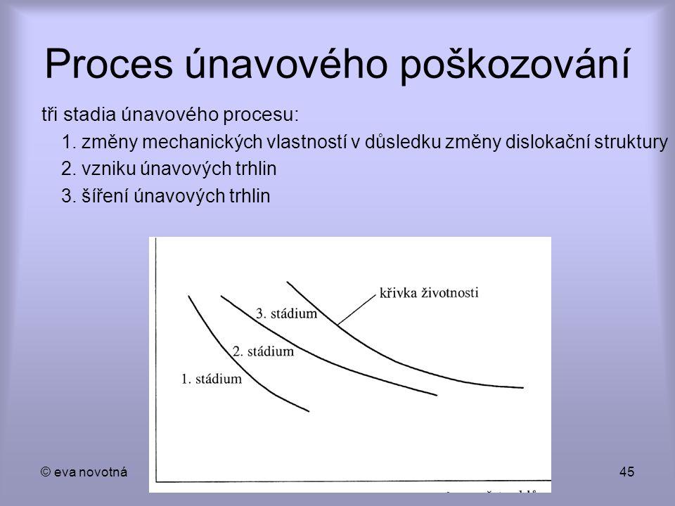 © eva novotná45 Proces únavového poškozování tři stadia únavového procesu: 1. změny mechanických vlastností v důsledku změny dislokační struktury 2. v