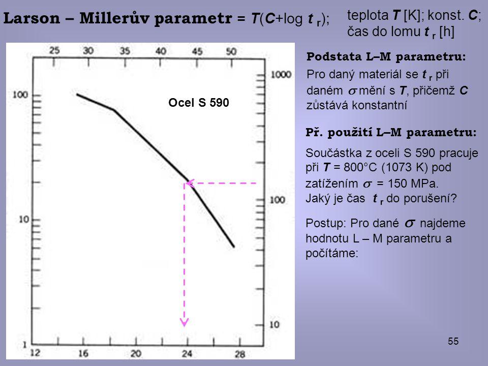 © eva novotná55 Larson – Millerův parametr = T(C+log t r ); teplota T [K]; konst. C; čas do lomu t r [h] Ocel S 590 Podstata L–M parametru: Pro daný m