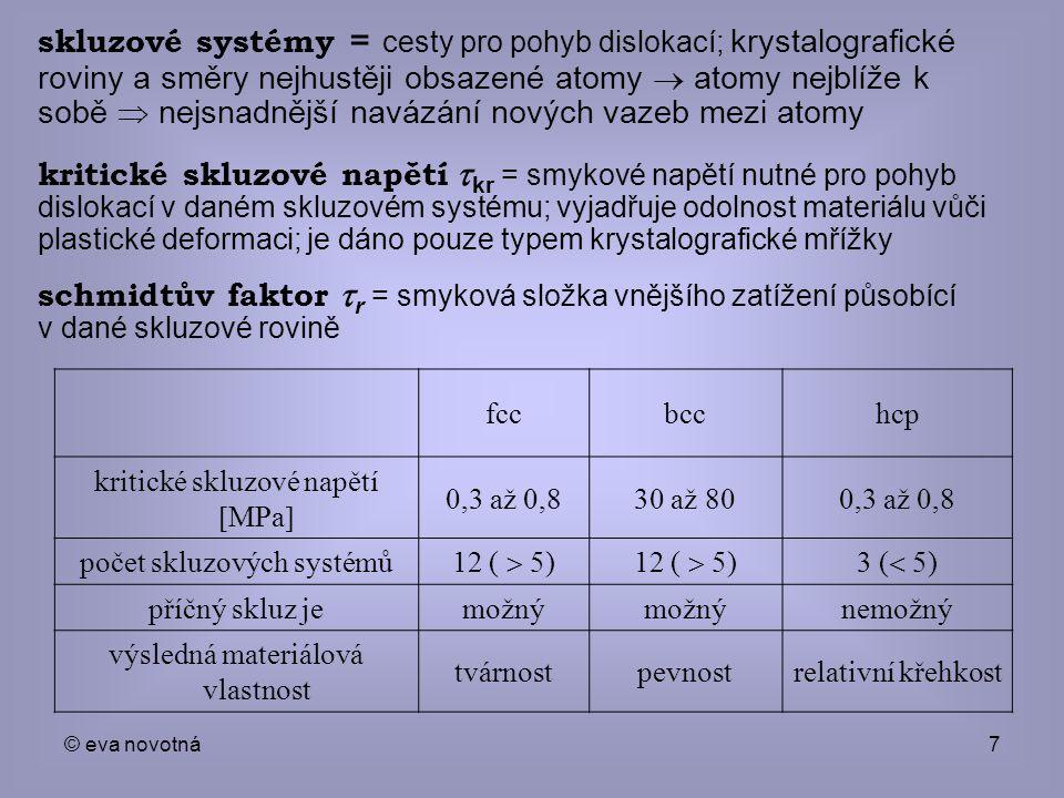 © eva novotná7 fccbcchcp kritické skluzové napětí  MPa  0,3 až 0,830 až 800,3 až 0,8 počet skluzových systémů 12 (  5) 3 (  5) příčný skluz jemožn