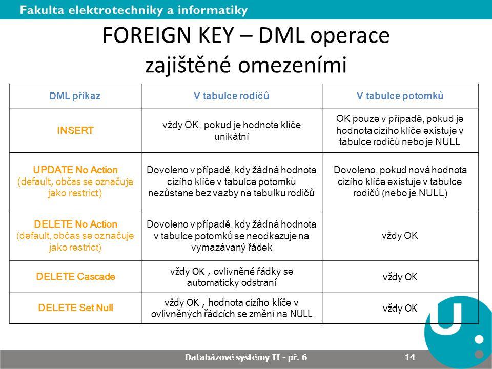 FOREIGN KEY – DML operace zajištěné omezeními DML příkazV tabulce rodičůV tabulce potomků INSERT vždy OK, pokud je hodnota klíče unikátní OK pouze v p