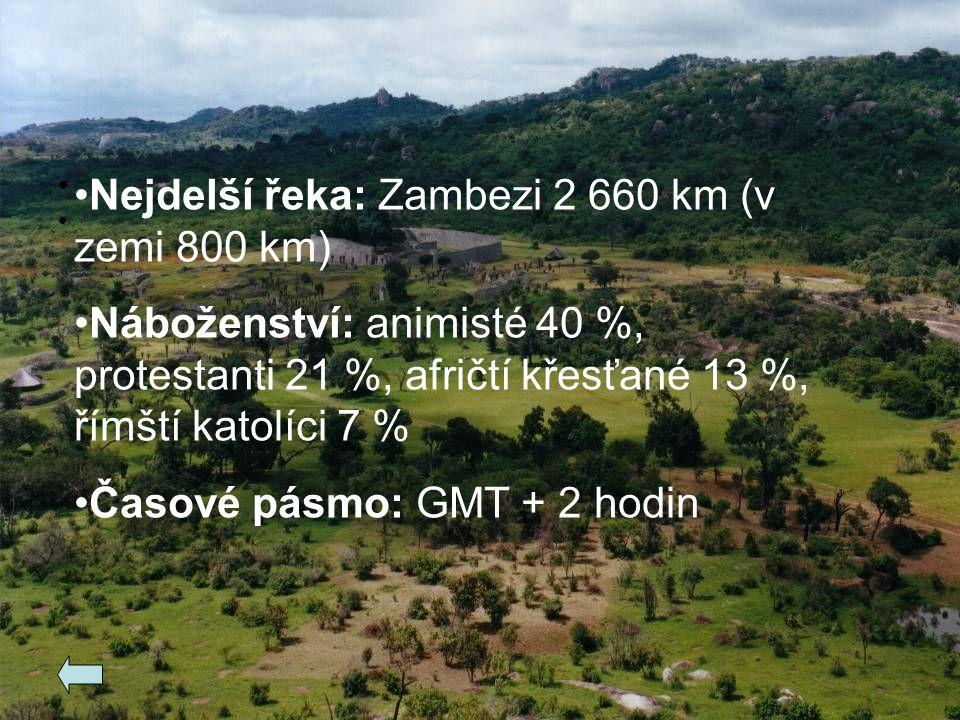 Nejdelší řeka: Zambezi 2 660 km (v zemi 800 km) Náboženství: animisté 40 %, protestanti 21 %, afričtí křesťané 13 %, římští katolíci 7 % Časové pásmo:
