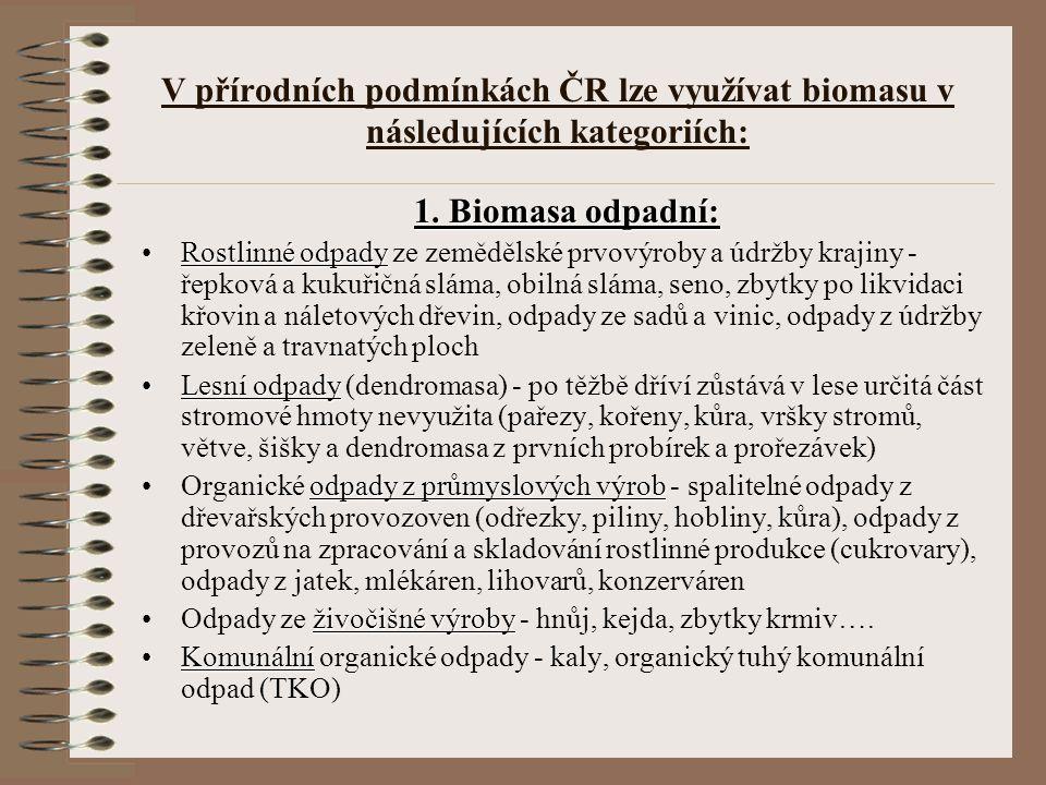 V přírodních podmínkách ČR lze využívat biomasu v následujících kategoriích: 1. Biomasa odpadní: Rostlinné odpadyRostlinné odpady ze zemědělské prvový