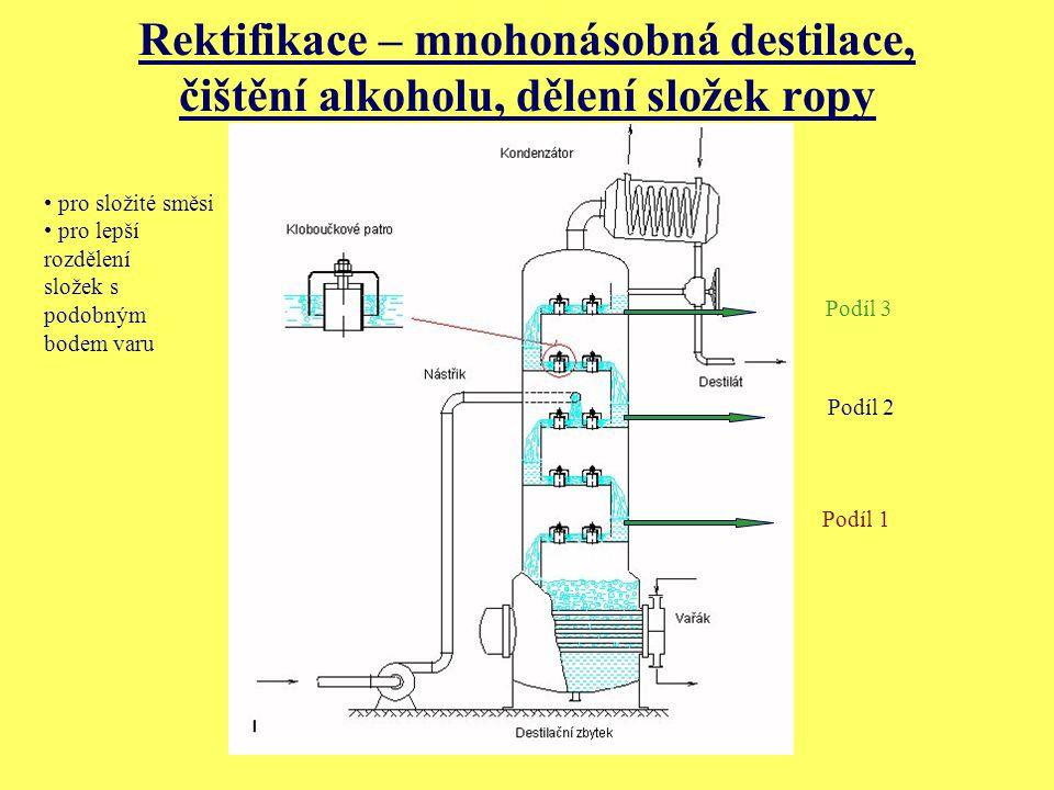 Rektifikace – mnohonásobná destilace, čištění alkoholu, dělení složek ropy Podíl 3 Podíl 2 Podíl 1 pro složité směsi pro lepší rozdělení složek s podo