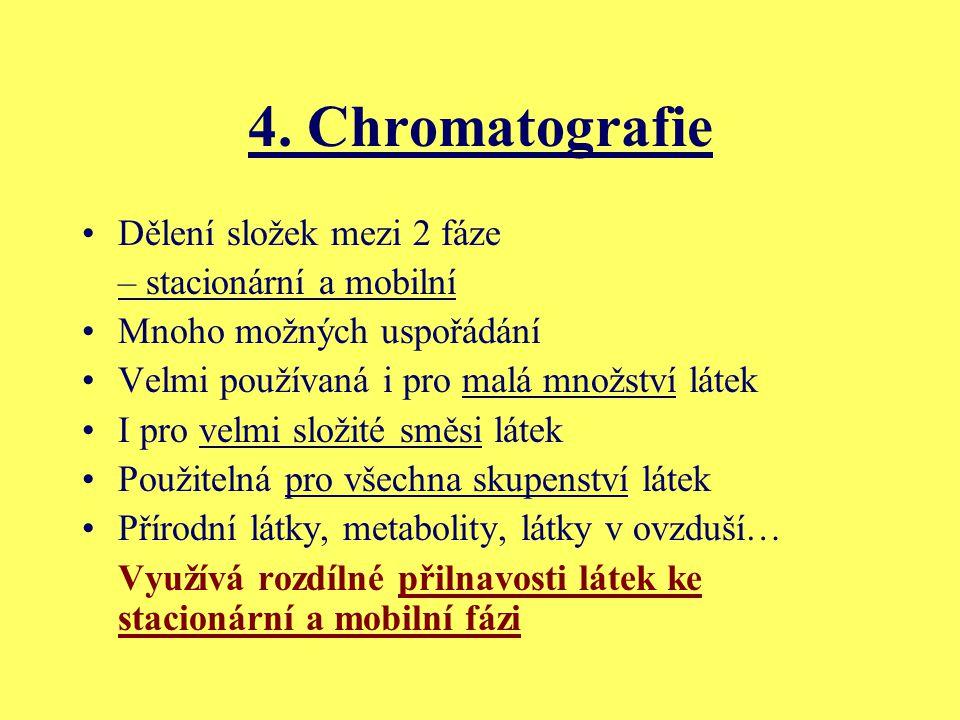 4. Chromatografie Dělení složek mezi 2 fáze – stacionární a mobilní Mnoho možných uspořádání Velmi používaná i pro malá množství látek I pro velmi slo