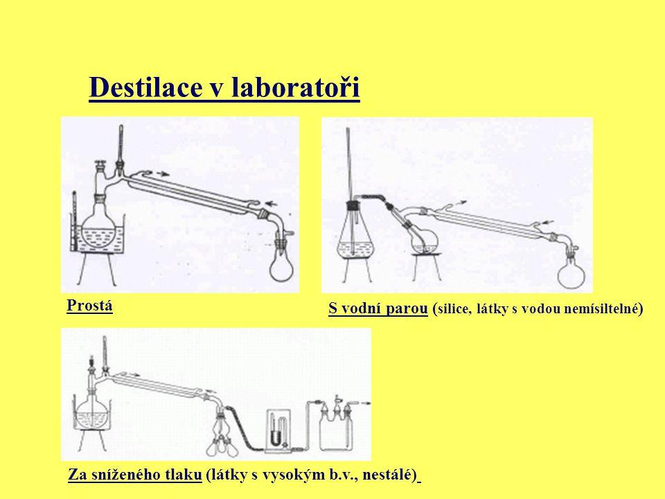 Destilace v laboratoři Prostá S vodní parou ( silice, látky s vodou nemísiltelné ) Za sníženého tlaku (látky s vysokým b.v., nestálé)