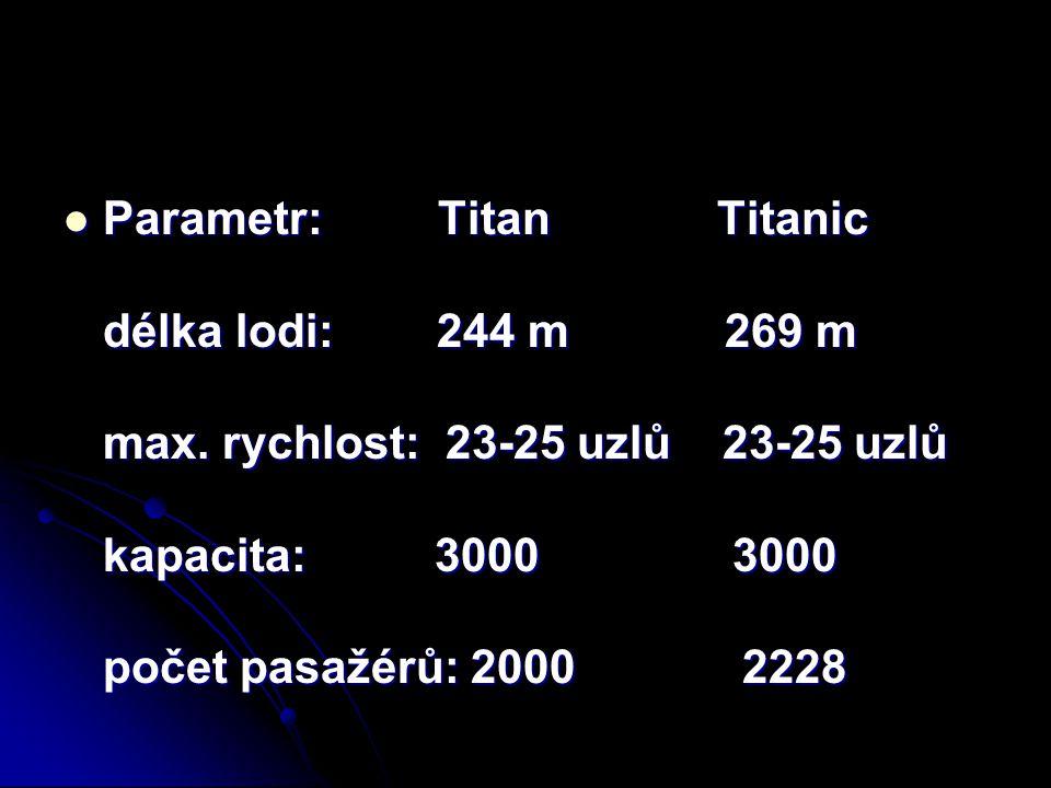 Parametr: Titan Titanic délka lodi: 244 m 269 m max. rychlost: 23-25 uzlů 23-25 uzlů kapacita: 3000 3000 počet pasažérů: 2000 2228 Parametr: Titan Tit