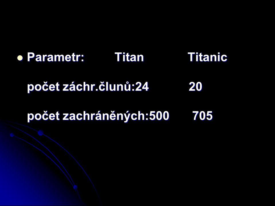 Parametr: Titan Titanic počet záchr.člunů:24 20 počet zachráněných:500 705 Parametr: Titan Titanic počet záchr.člunů:24 20 počet zachráněných:500 705
