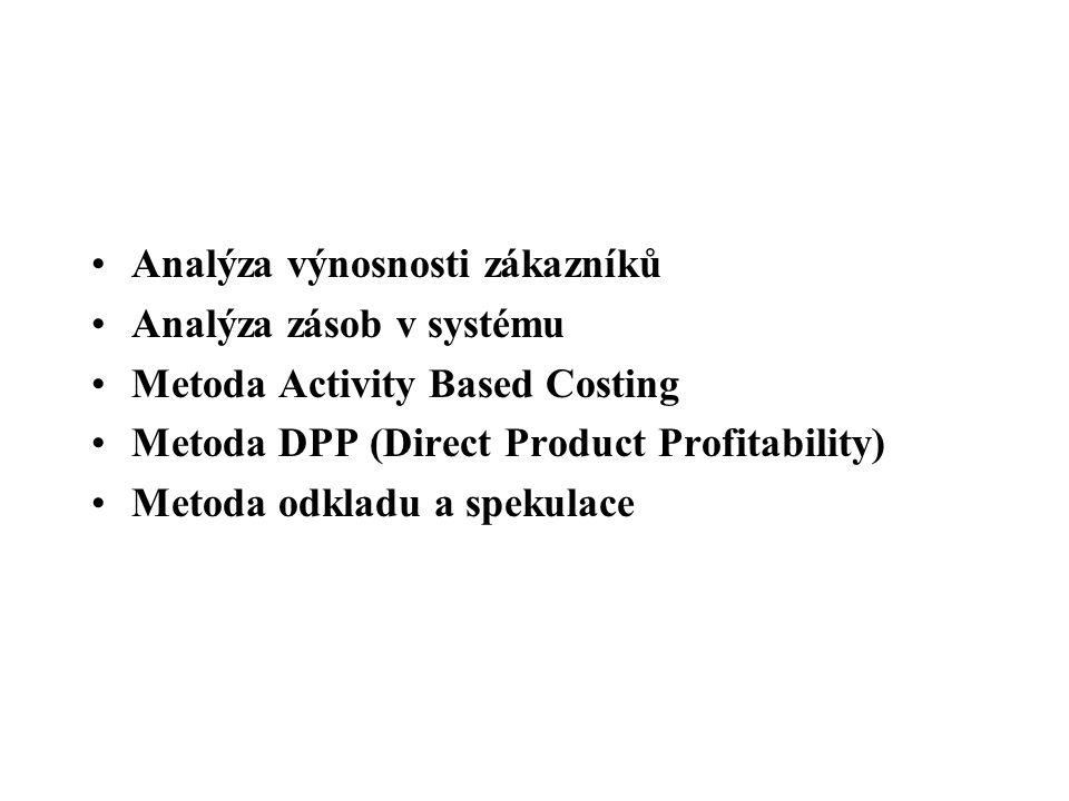 Analýza výnosnosti zákazníků Analýza zásob v systému Metoda Activity Based Costing Metoda DPP (Direct Product Profitability) Metoda odkladu a spekulac