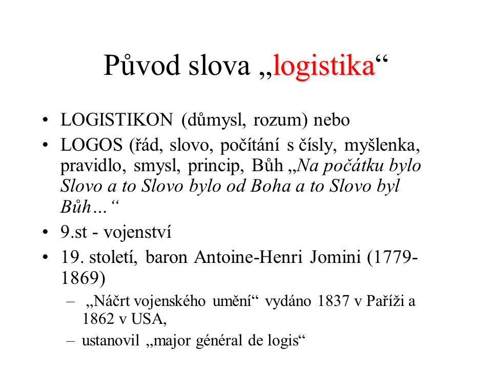 po válce - rozšíření logistiky na řešení analogických problémů v civilní sféře.