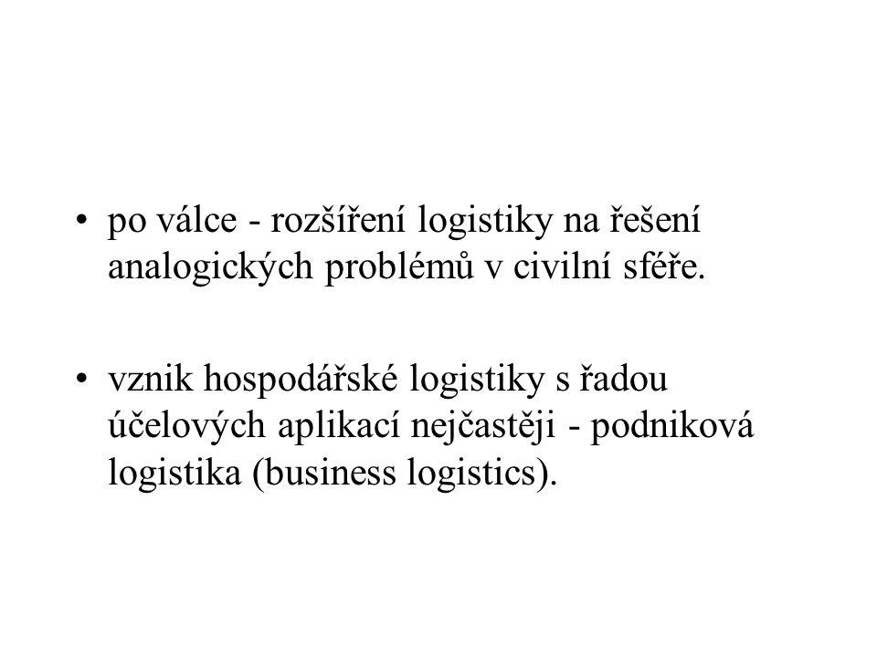 po válce - rozšíření logistiky na řešení analogických problémů v civilní sféře. vznik hospodářské logistiky s řadou účelových aplikací nejčastěji - po