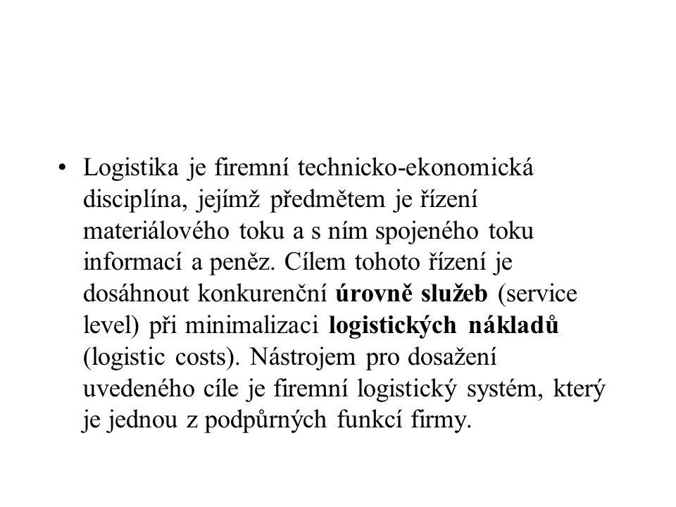 Logistické cíle v logistické politice Logistická politika vyjadřuje cíle firmy v oblasti logistiky a přijímá koncepci k jejich dosažení Logistické cíle jsou měřitelné technicko- ekonomické parametry typu: –délka dodací lhůty, –spolehlivost dodací lhůty, –délka průběžné doby výroby, –hodnota nedokončené výroby, –obrátka zásob, –rentabilita nákladů na dopravu,atd